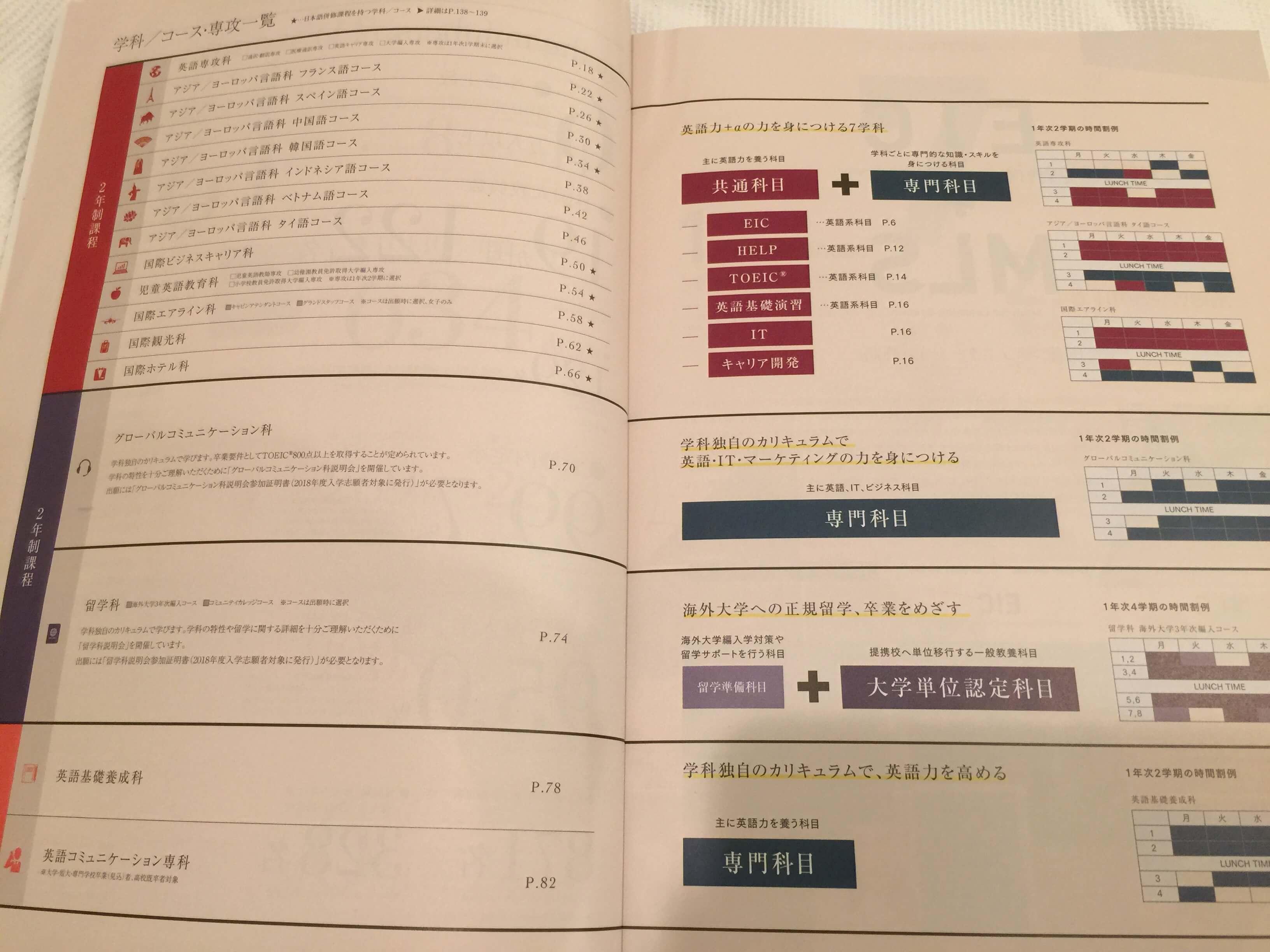 学院 神田 外語
